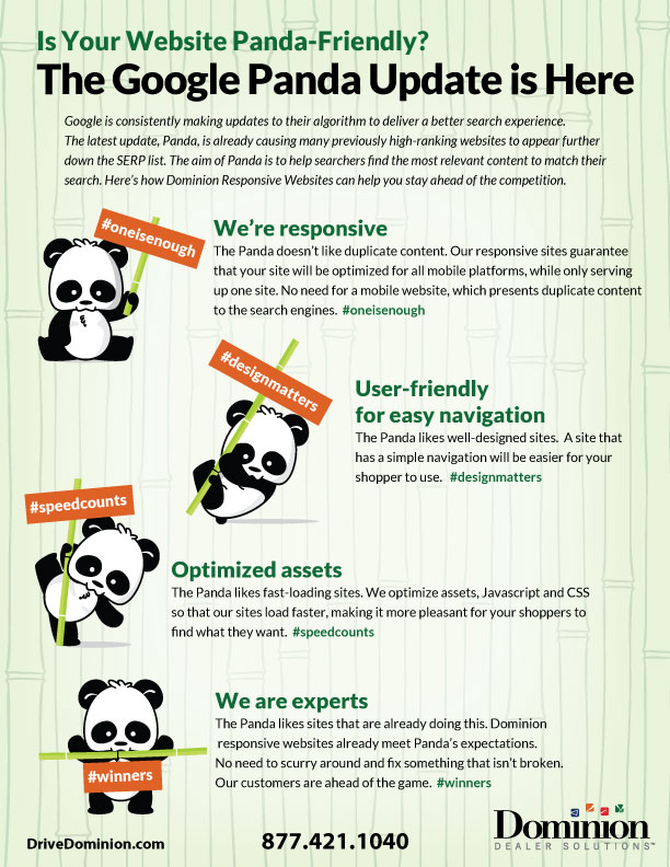 Google's Panda recommends using a responsive website design