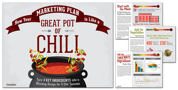 How Your Marketing Plan is Like a Great Pot of Chili eBook