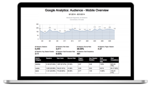 Dealership search engine optimization using Google Analytics