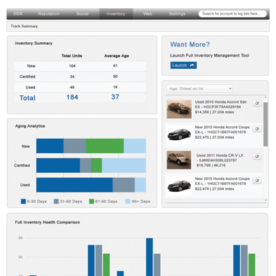 Dominion Dealer Solutions >> Dominion Dealer Solutions Implements Significant Updates for its Market Center Digital Dashboard ...
