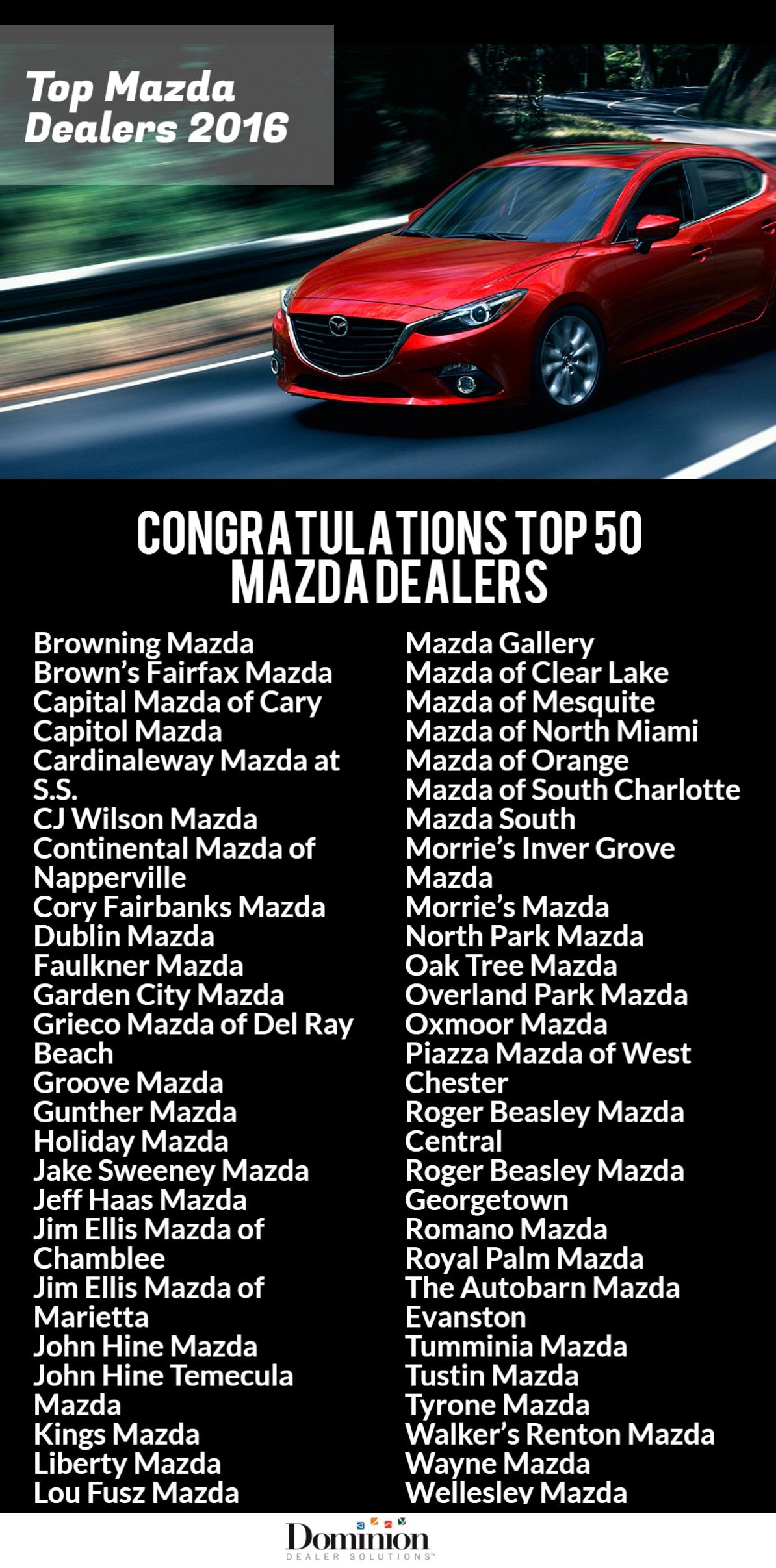 Top Mazda Dealers 2016 | Dominion Dealer Solutions