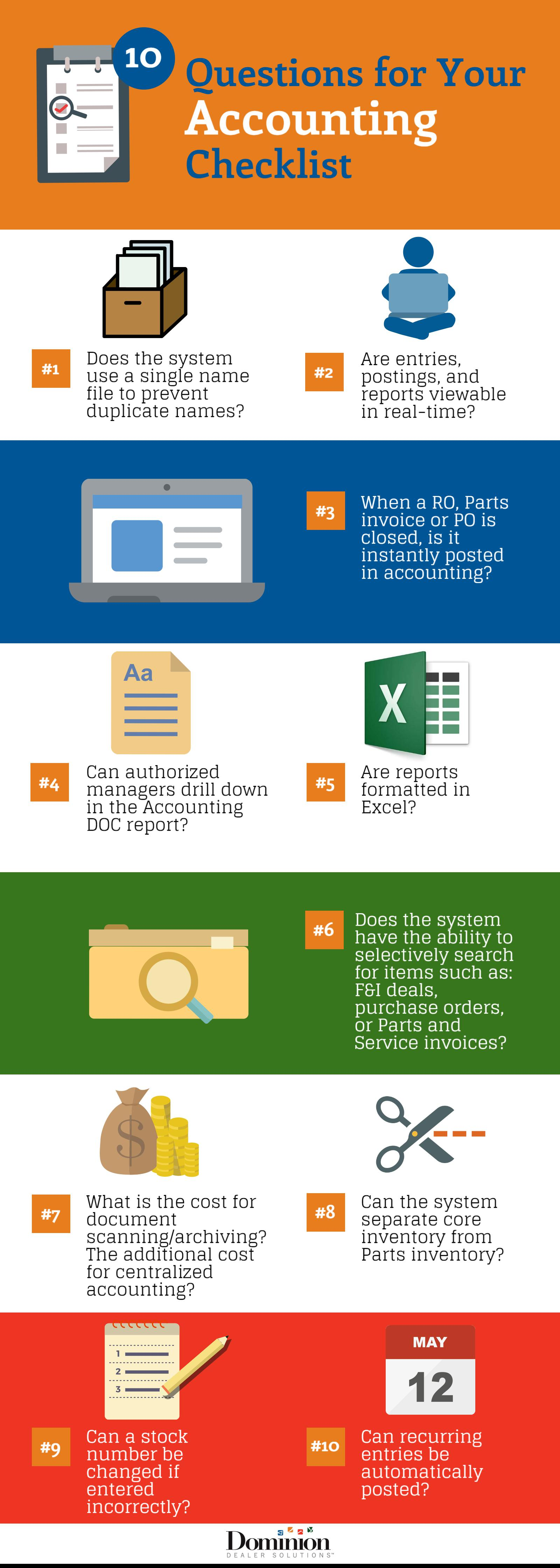 Your Dms Accounting Checklist Dominion Dealer Solutions