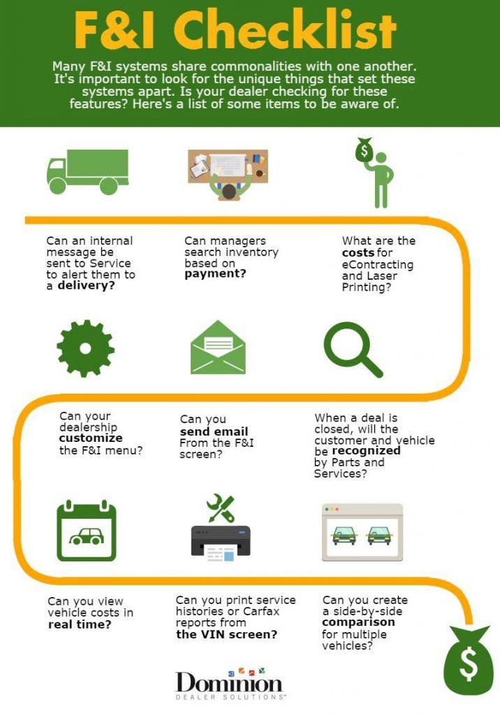 Dominion Dealer Solutions >> The F&I Checklist Your Dealership Needs | Dominion Dealer Solutions