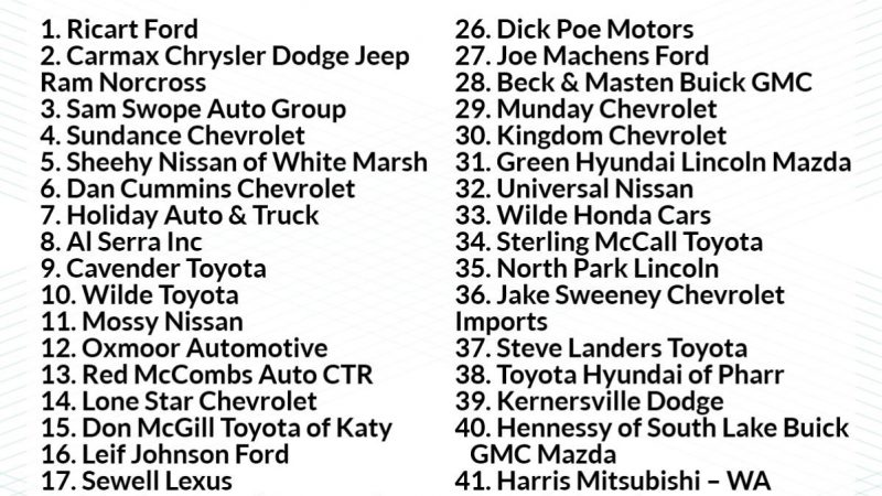 Top 50 Franchise Dealers