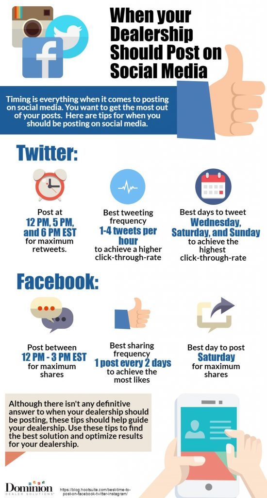 Tips for Perfectly Timed Social Media Posts
