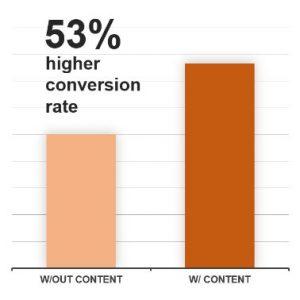 website-stats-image-4