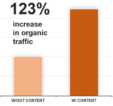 website-stats-image-1