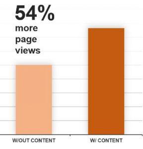 website-stats-image-2