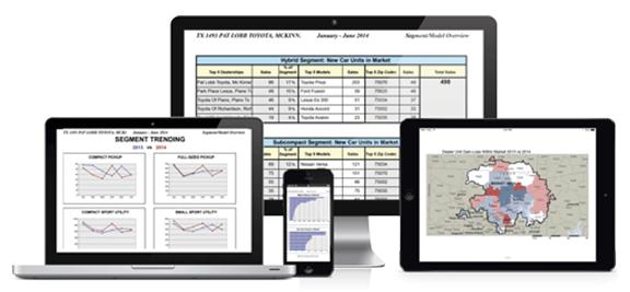 inv-cross-sell-marketintel-devices