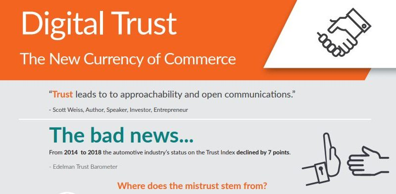 Digital trust and its influence on automotive advertising