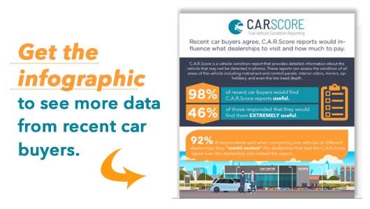 Carscore_Infographic_graphic