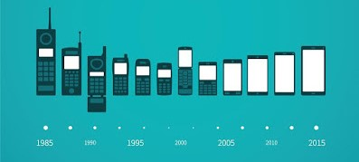 Evolution of mobile phone technology