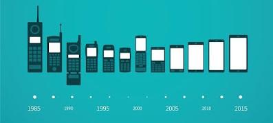 Evolution of mobile phone technology